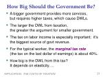 how big should the government be