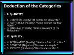 deduction of the categories