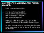 objects of human knowledge 4 main classes