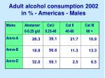 adult alcohol consumption 2002 in americas males