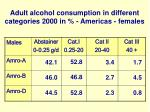 adult alcohol consumption in different categories 2000 in americas females