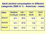 adult alcohol consumption in different categories 2000 in americas males