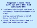 comparison of alcohol related dalys from 2000 to 2002 best estimates for 2002
