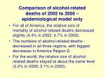 comparison of alcohol related deaths of 2002 to 2000 epidemiological model only