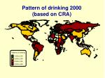 pattern of drinking 2000 based on cra