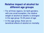 relative impact of alcohol for different age groups