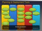 planning deployment tools