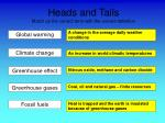 heads and tails match up the correct term with the correct definition