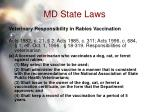 md state laws58