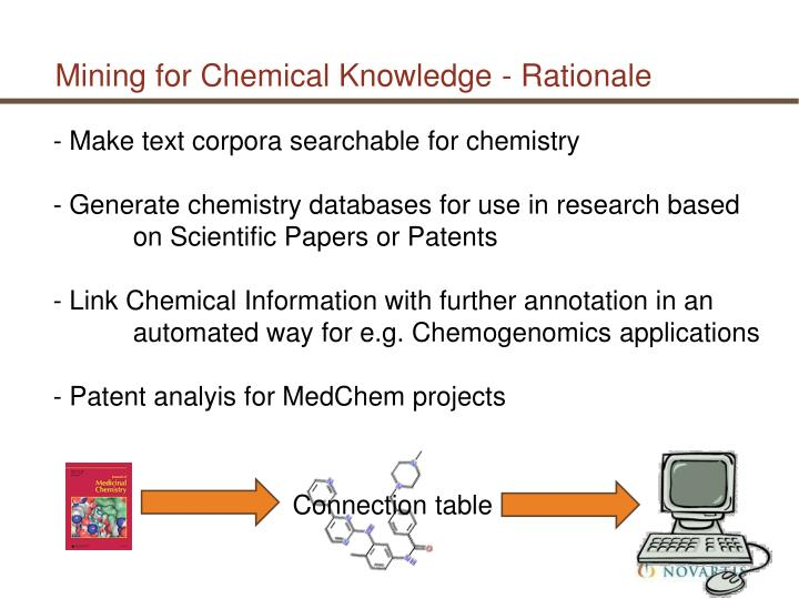 Mining for Chemical Knowledge - Rationale