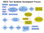 oecd test guideline development process