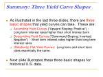 summary three yield curve shapes