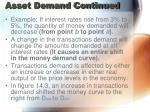 asset demand continued2
