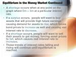 equilibrium in the money market continued