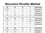 recursive plurality method