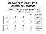 recursive plurality with elimination method