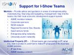 support for i show teams