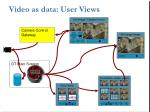 video as data user views