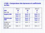 l oib comparaison des preuves et coefficients au bac