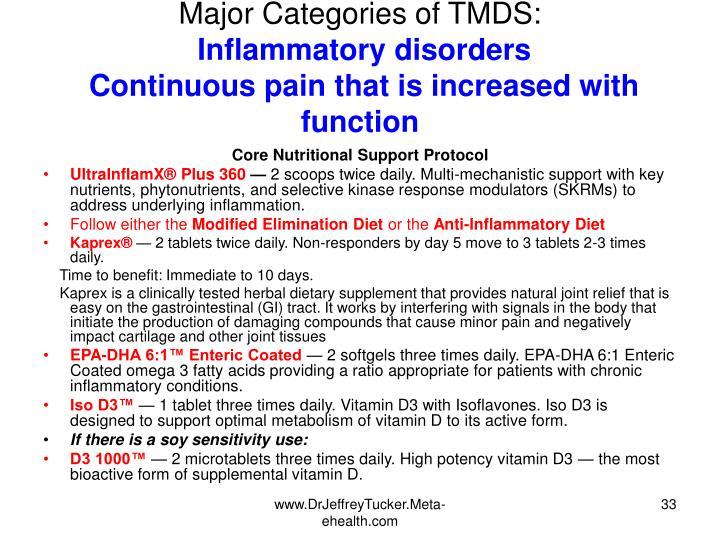 Major Categories of TMDS: