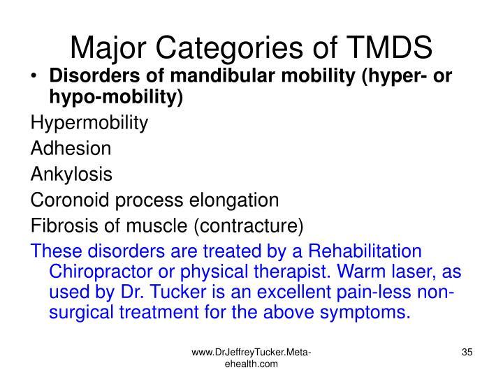 Major Categories of TMDS