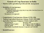 genesis of crop insurance in india