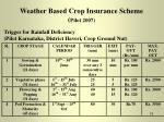 weather based crop insurance scheme pilot 20071