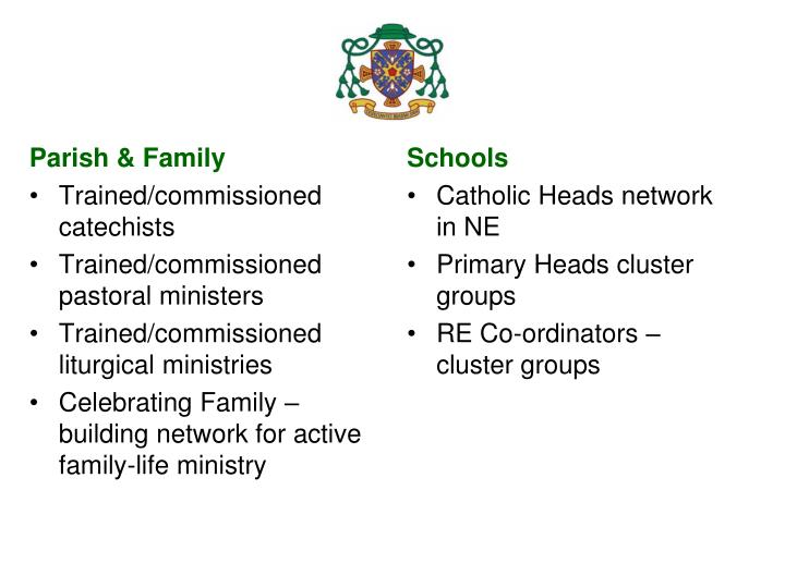Parish & Family