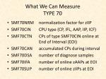 what we can measure type 70