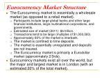 eurocurrency market structure