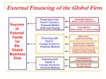 external financing of the global firm