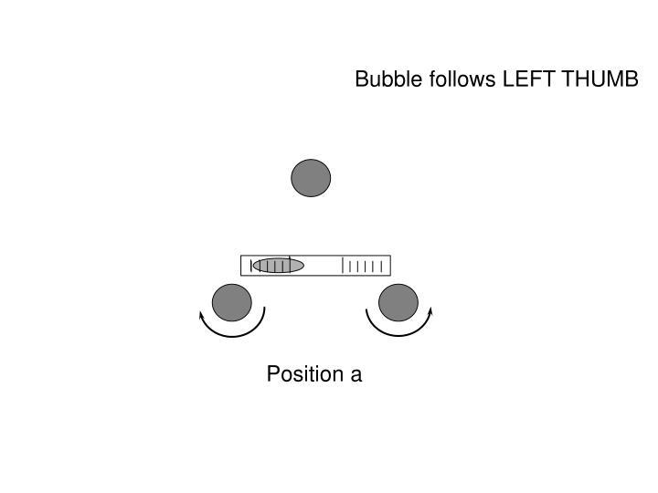 Position a