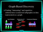 graph based discovery