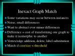 inexact graph match