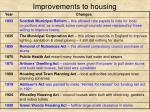 improvements to housing