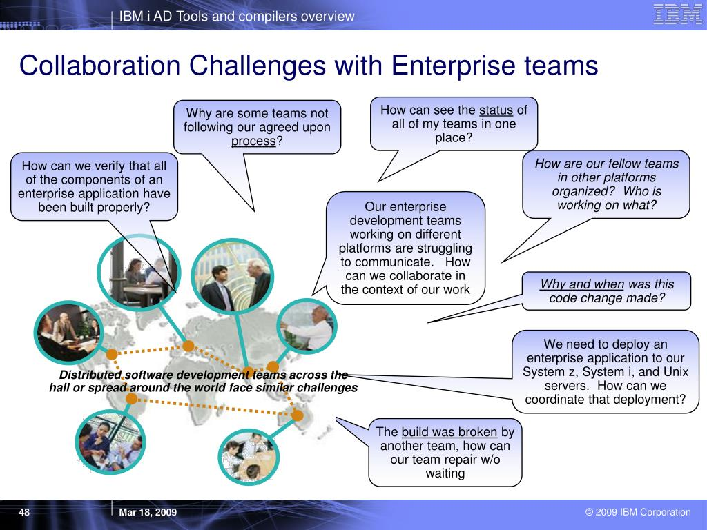 Collaboration Challenges with Enterprise teams