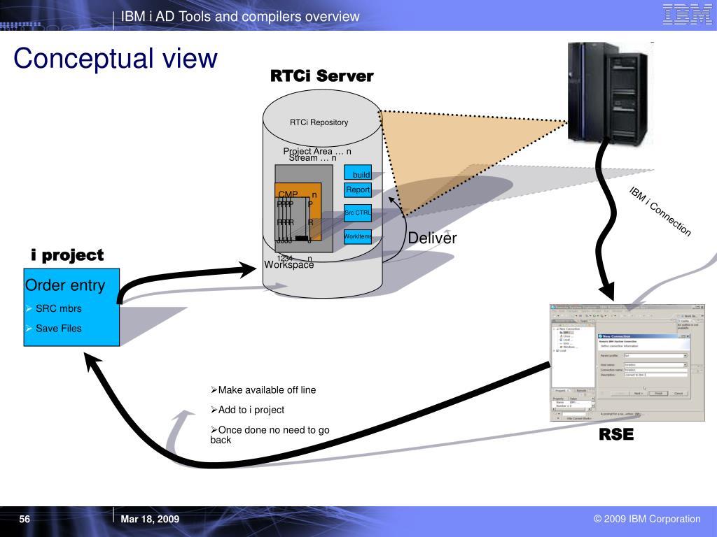 RTCi Server