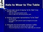 hats to wear to the table