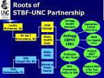 roots of stbf unc partnership