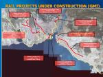 rail projects under construction gmi