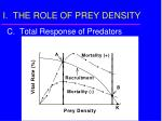i the role of prey density4