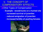 v the concept of compensatory effects20