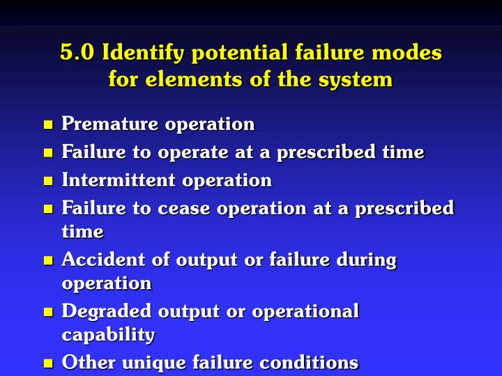 5.0 Identify potential failure modes for elements of the system