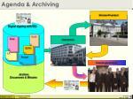 agenda archiving