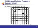 multi layered solution procedure concept cont