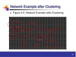network example after clustering