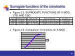 surrogate functions of the constraints1