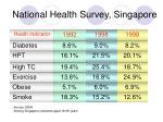 national health survey singapore