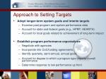 approach to setting targets