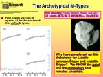the archetypical m types